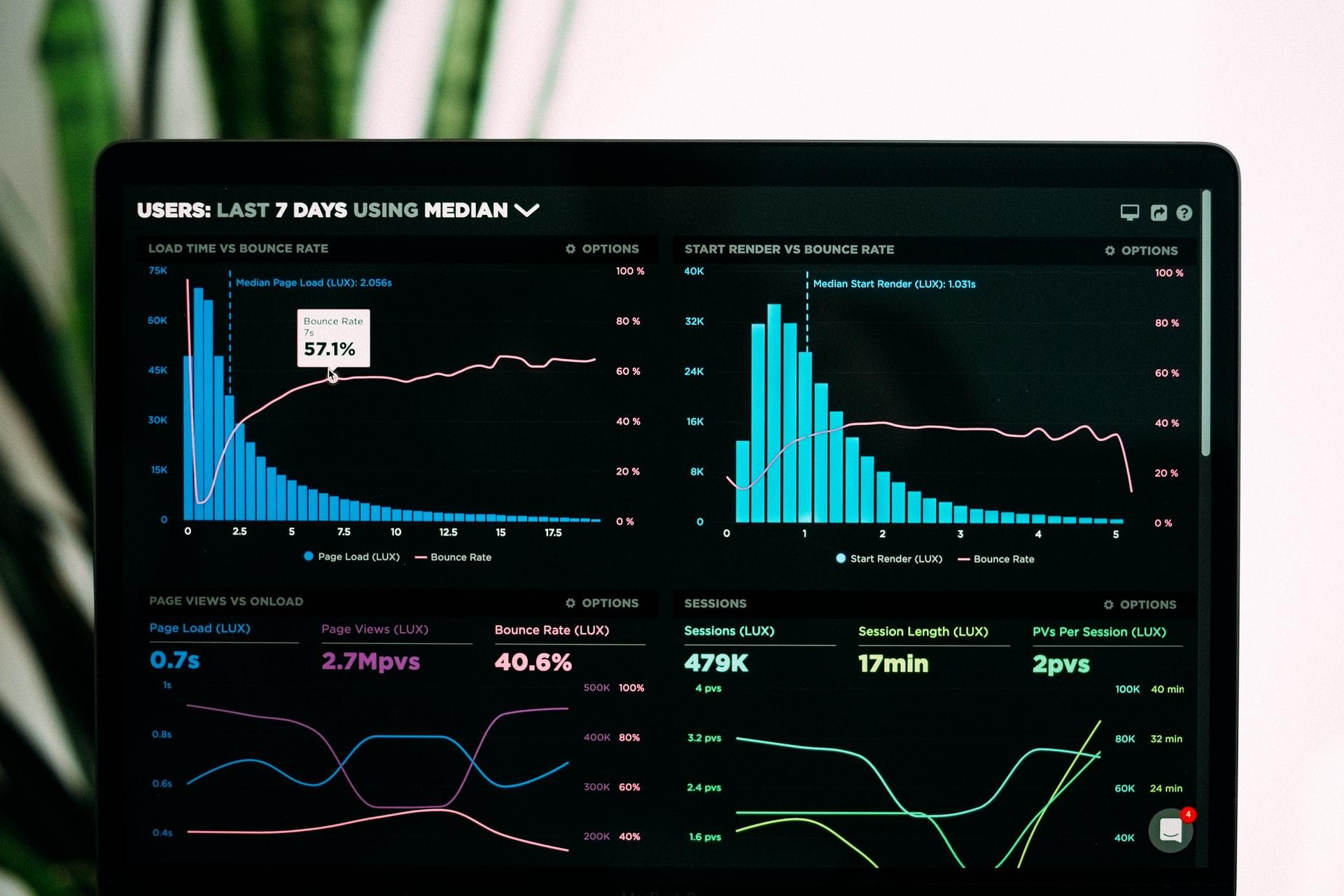 HR KPI Analytics